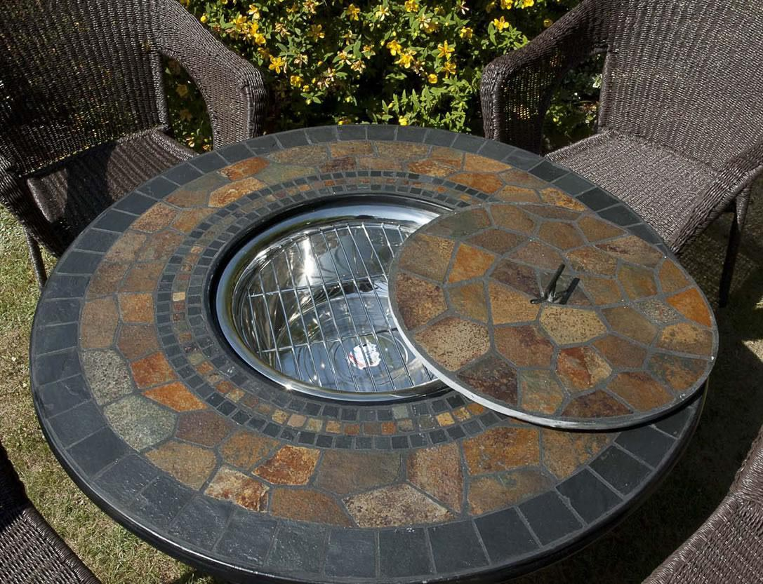 DIY Outdoor Propane Fire Pit | Fire Pit Design Ideas